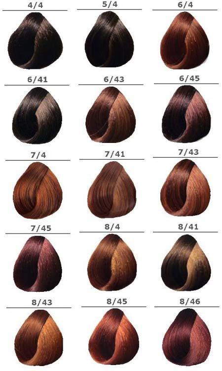 <b>Beauty</b> Things / палитра медных оттенков волос