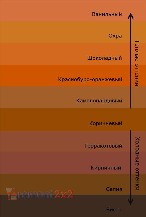 Картинки бежевого цвета