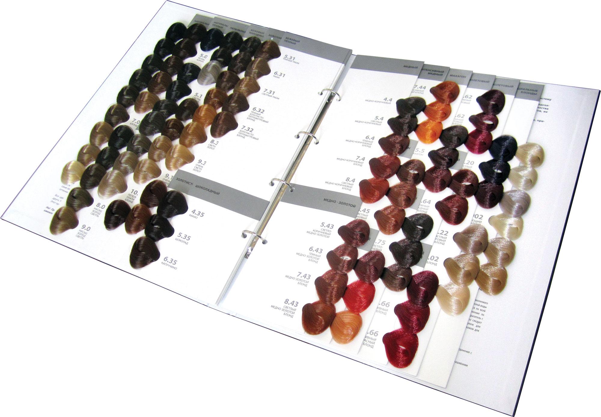 Итальянская краска для волос kapous палитра