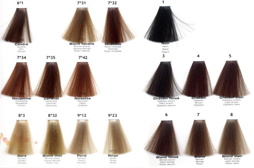 кеен краска для волос палитра фото