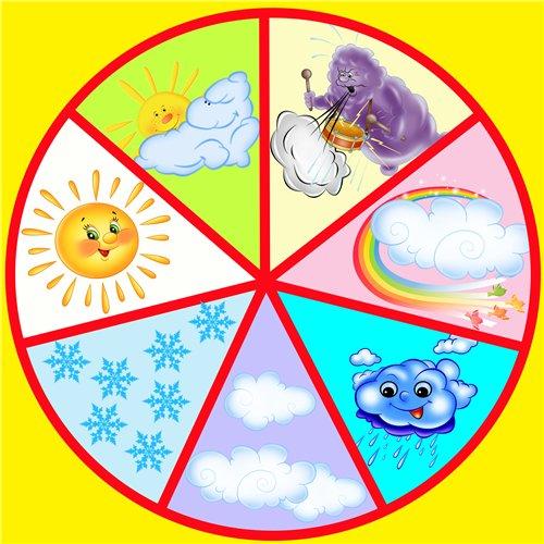 Погода в мукачево на 14 дней синоптик