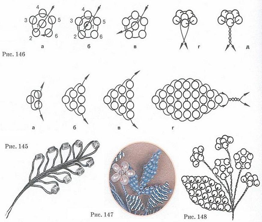 Плетение из проволоки с бисером схемы