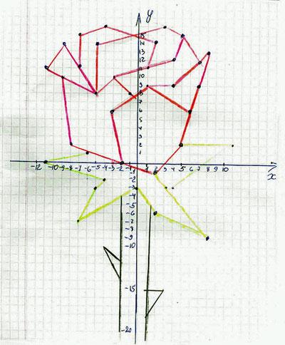 Рисунки на презентации по математике