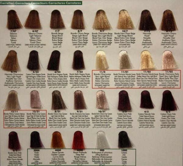 Краска для волос фармавита