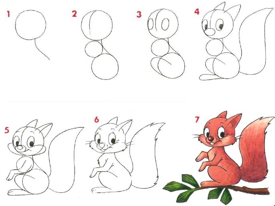 Научится рисовать человека женщину